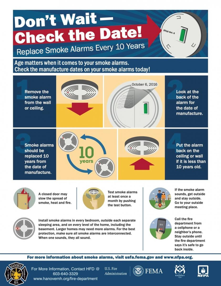 Smoke Alarms And Co Detectors What You Should Know Town Of Hanover Nh